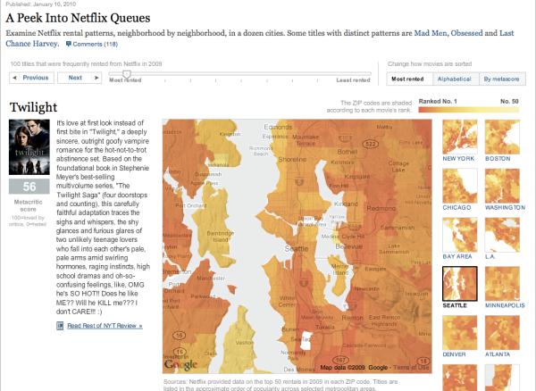 NYT's Netflix queue heat map